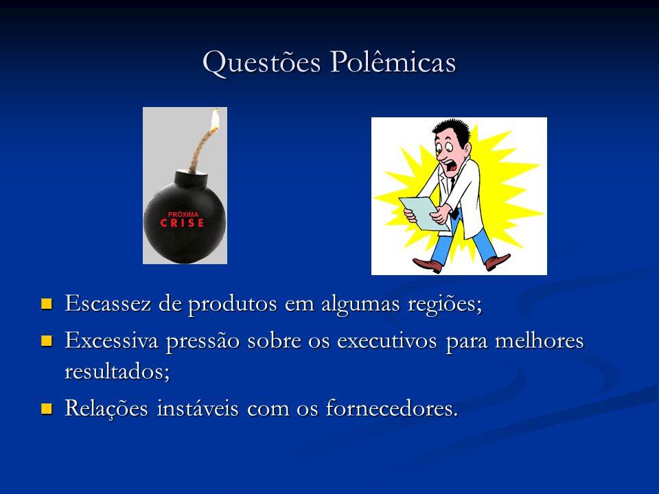 Questões Polêmicas Escassez de produtos em algumas regiões; Escassez de produtos em algumas regiões; Excessiva pressão sobre os executivos para melhor