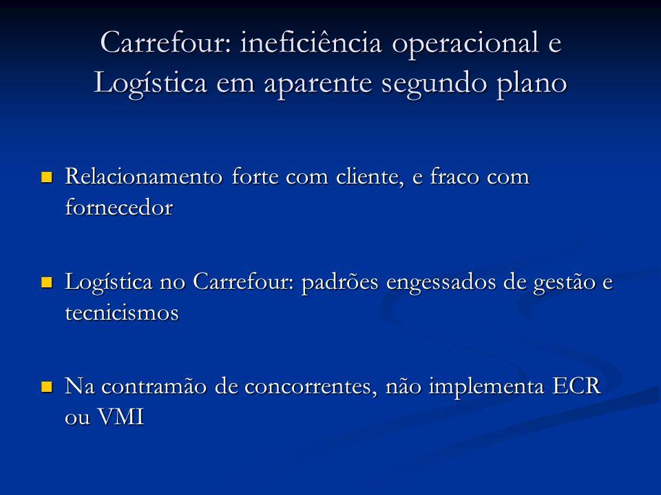 Carrefour: ineficiência operacional e Logística em aparente segundo plano Relacionamento forte com cliente, e fraco com fornecedor Relacionamento fort