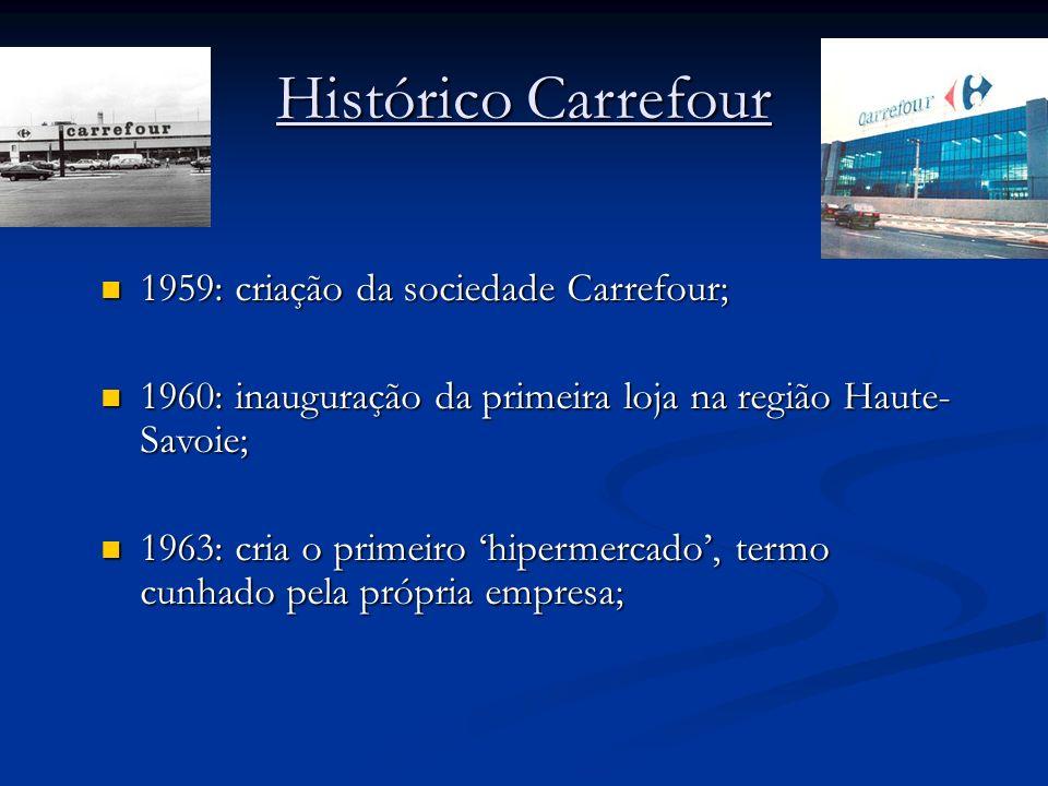 Histórico Carrefour 1959: criação da sociedade Carrefour; 1959: criação da sociedade Carrefour; 1960: inauguração da primeira loja na região Haute- Sa