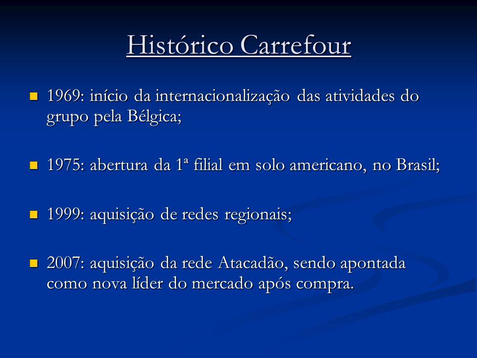Histórico Carrefour 1969: início da internacionalização das atividades do grupo pela Bélgica; 1969: início da internacionalização das atividades do gr