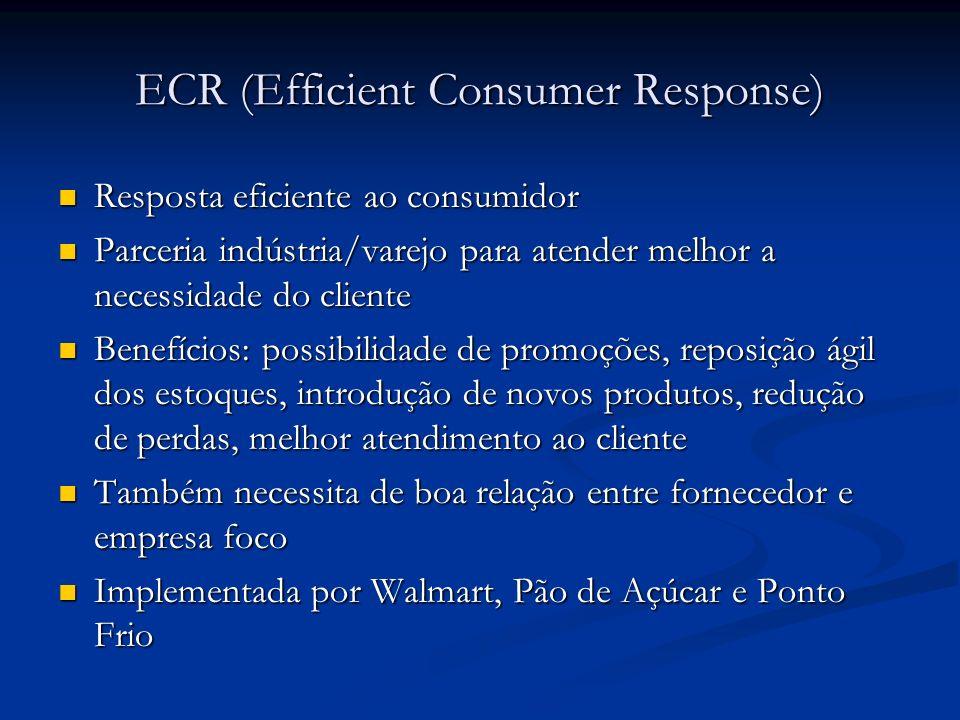 ECR (Efficient Consumer Response) Resposta eficiente ao consumidor Resposta eficiente ao consumidor Parceria indústria/varejo para atender melhor a ne