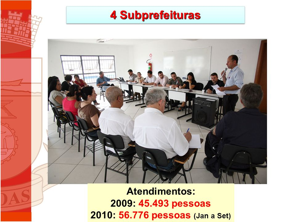 4 Subprefeituras Atendimentos: 2009: 45.493 pessoas 2010: 56.776 pessoas (Jan a Set)