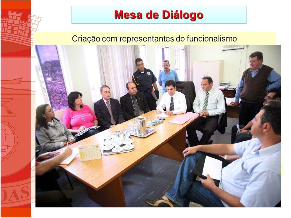 Mesa de Diálogo Jan/2009 Criação com representantes do funcionalismo
