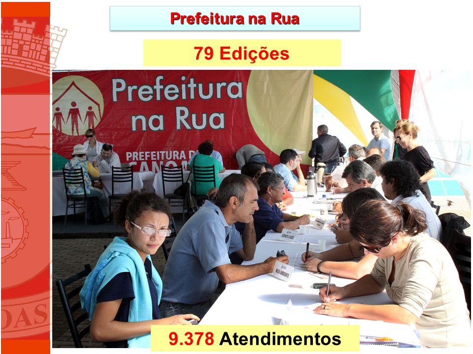 Prefeitura na Rua 79 Edições 9.378 Atendimentos