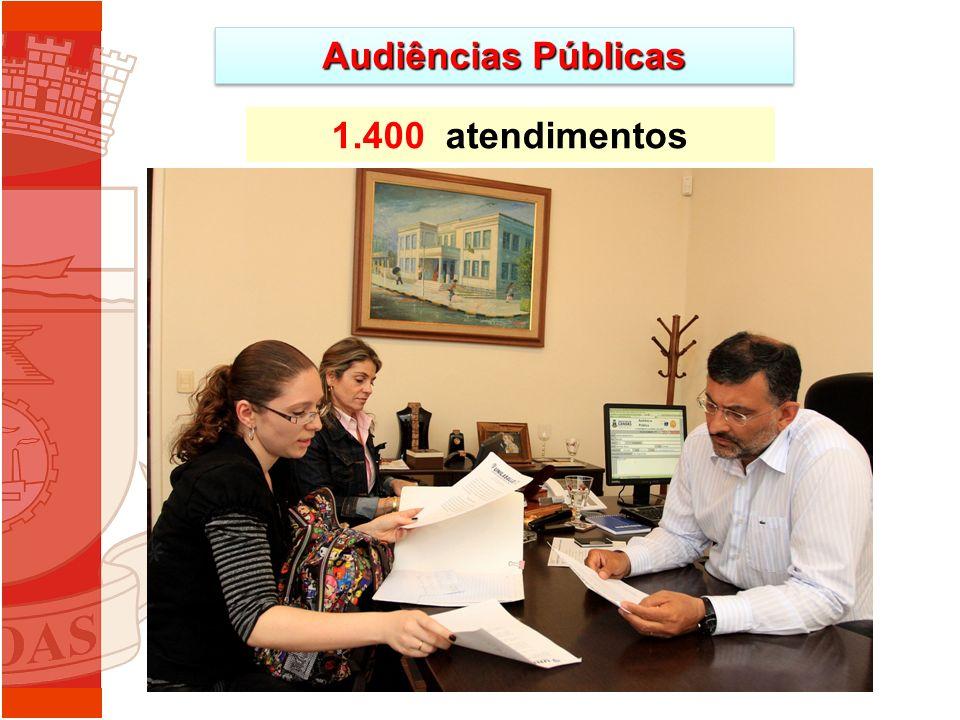 Audiências Públicas 1.400 atendimentos