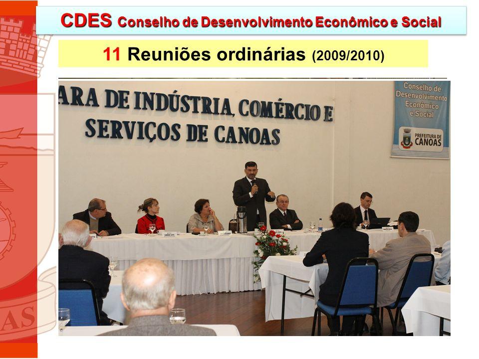 CDES Conselho de Desenvolvimento Econômico e Social 11 Reuniões ordinárias (2009/2010)