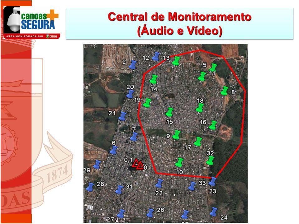 Central de Monitoramento (Áudio e Vídeo) Central de Monitoramento (Áudio e Vídeo)