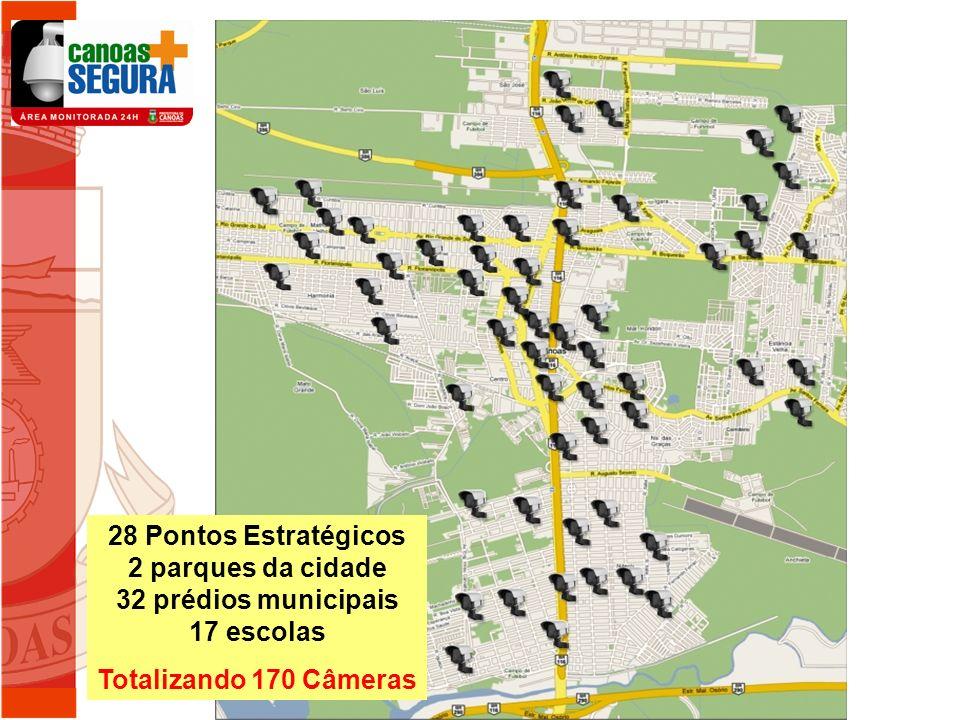 28 Pontos Estratégicos 2 parques da cidade 32 prédios municipais 17 escolas Totalizando 170 Câmeras