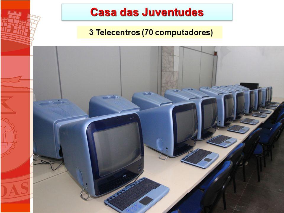 3 Telecentros (70 computadores) Casa das Juventudes