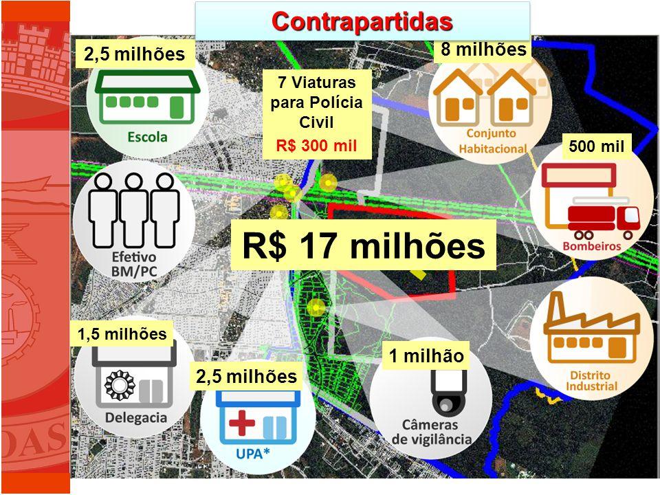 2,5 milhões 8 milhões 500 mil 1 milhão 2,5 milhões 1,5 milhões R$ 17 milhões 7 Viaturas para Polícia Civil R$ 300 mil ContrapartidasContrapartidas