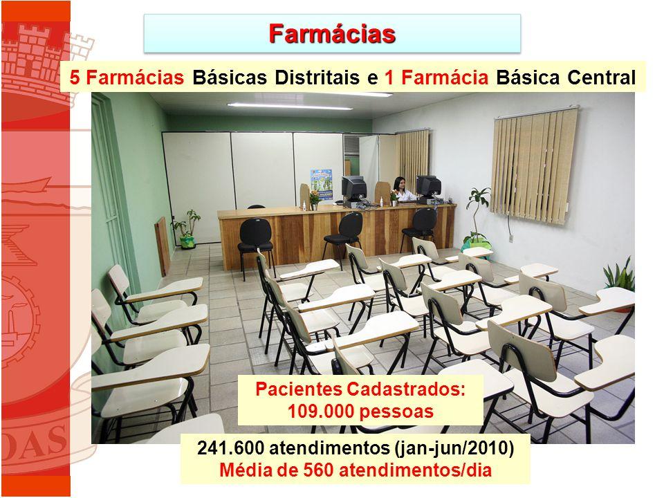 FarmáciasFarmácias 241.600 atendimentos (jan-jun/2010) Média de 560 atendimentos/dia 5 Farmácias Básicas Distritais e 1 Farmácia Básica Central Pacientes Cadastrados: 109.000 pessoas