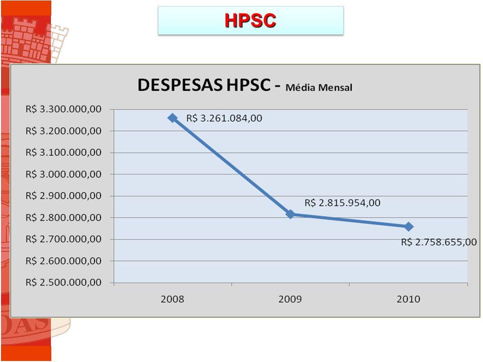 HPSCHPSC