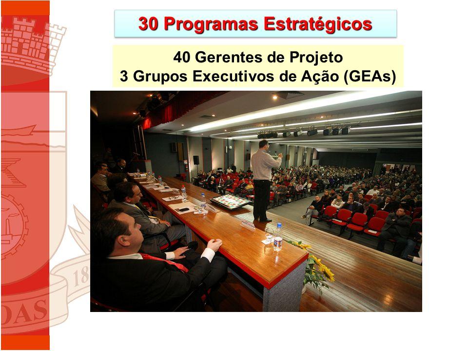30 Programas Estratégicos 40 Gerentes de Projeto 3 Grupos Executivos de Ação (GEAs)