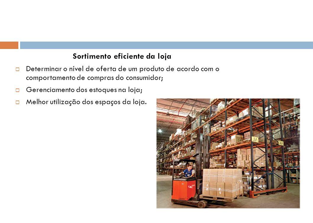 Sortimento eficiente da loja Determinar o nível de oferta de um produto de acordo com o comportamento de compras do consumidor; Gerenciamento dos esto