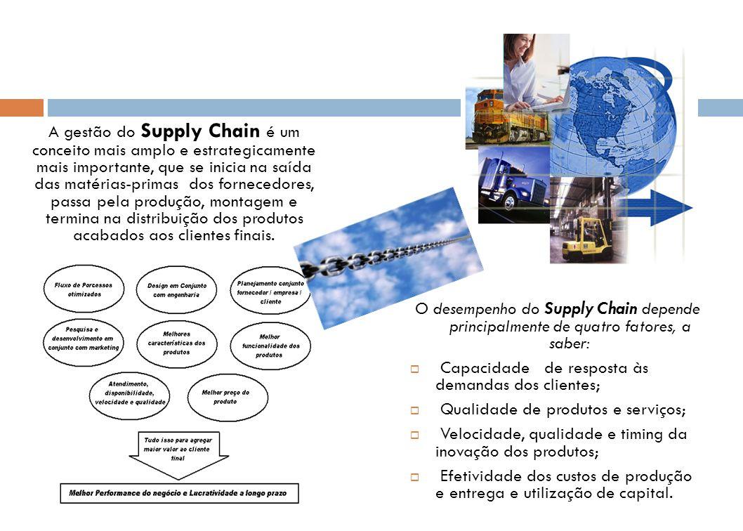 O desempenho do Supply Chain depende principalmente de quatro fatores, a saber: Capacidade de resposta às demandas dos clientes; Qualidade de produtos