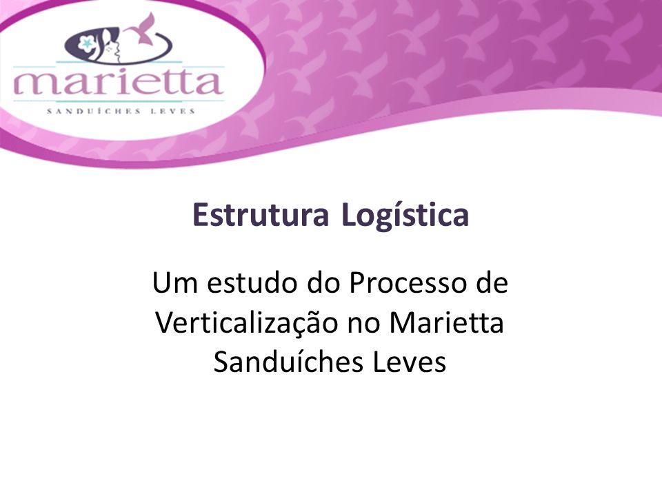 Estrutura Logística Um estudo do Processo de Verticalização no Marietta Sanduíches Leves