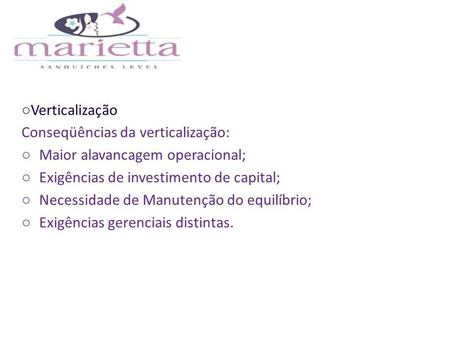 Verticalização Conseqüências da verticalização: Maior alavancagem operacional; Exigências de investimento de capital; Necessidade de Manutenção do equ