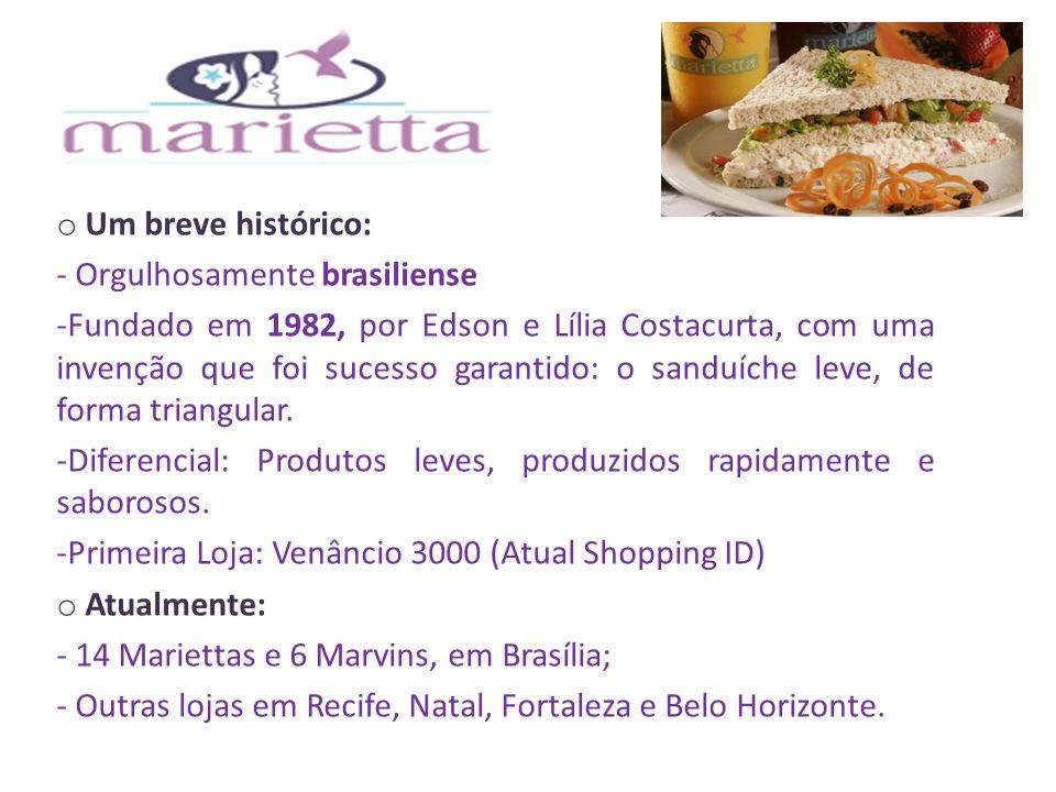o Um breve histórico: - Orgulhosamente brasiliense -Fundado em 1982, por Edson e Lília Costacurta, com uma invenção que foi sucesso garantido: o sandu