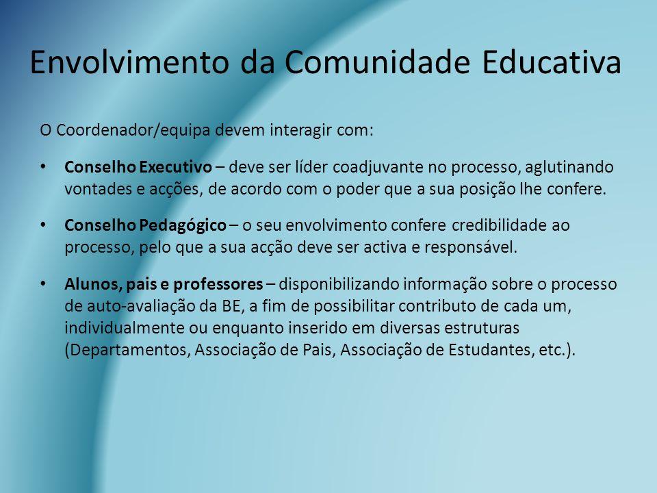 Envolvimento da Comunidade Educativa O Coordenador/equipa devem interagir com: Conselho Executivo – deve ser líder coadjuvante no processo, aglutinand