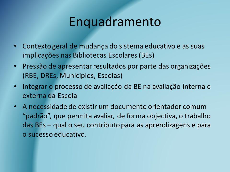 Enquadramento Contexto geral de mudança do sistema educativo e as suas implicações nas Bibliotecas Escolares (BEs) Pressão de apresentar resultados po