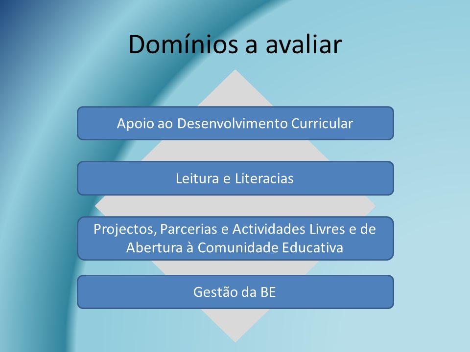 Domínios a avaliar Apoio ao Desenvolvimento Curricular Leitura e Literacias Projectos, Parcerias e Actividades Livres e de Abertura à Comunidade Educa