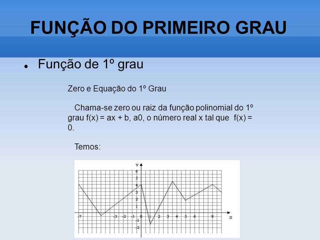FUNÇÃO DO PRIMEIRO GRAU Função de 1º grau Zero e Equação do 1º Grau Chama-se zero ou raiz da função polinomial do 1º grau f(x) = ax + b, a0, o número