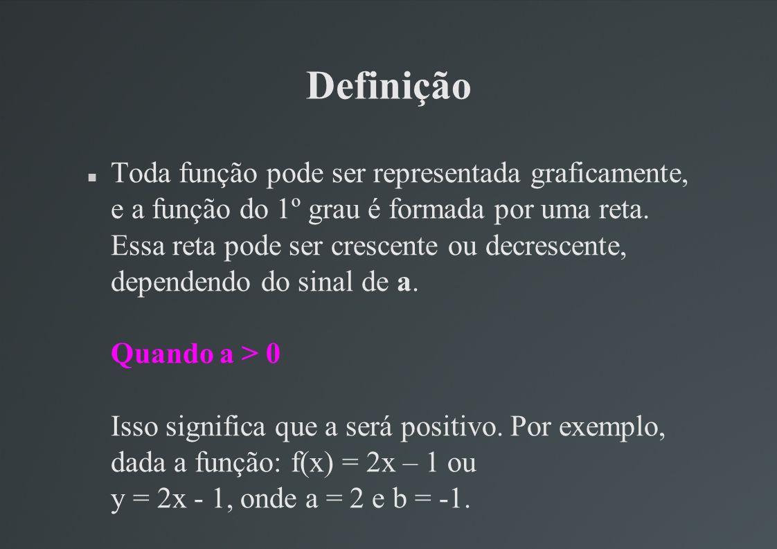 Definição Toda função pode ser representada graficamente, e a função do 1º grau é formada por uma reta. Essa reta pode ser crescente ou decrescente, d