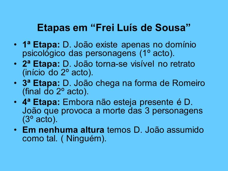 Etapas em Frei Luís de Sousa 1ª Etapa: D. João existe apenas no domínio psicológico das personagens (1º acto). 2ª Etapa: D. João torna-se visível no r