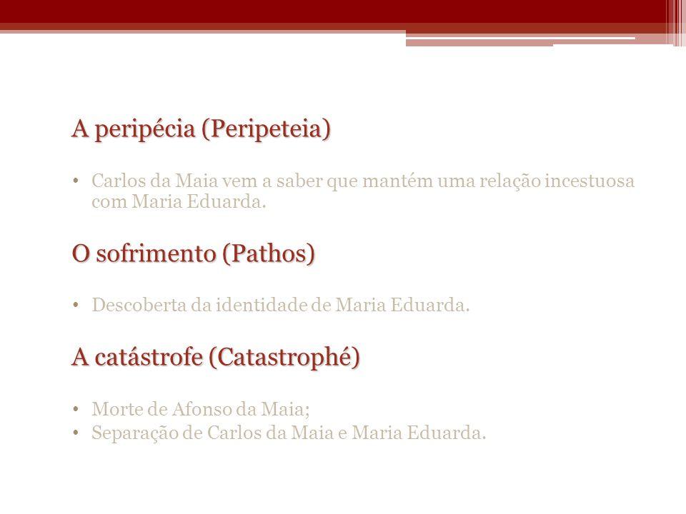 A peripécia (Peripeteia) Carlos da Maia vem a saber que mantém uma relação incestuosa com Maria Eduarda. O sofrimento (Pathos) Descoberta da identidad