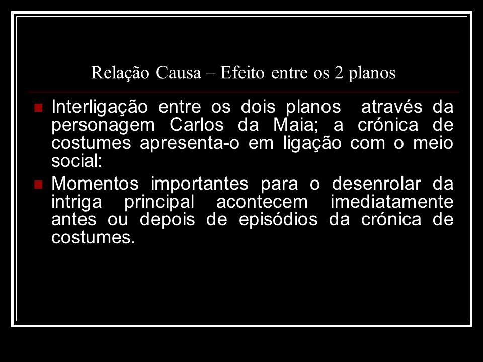 Esquema dos Planos da Acção Carlos vê Maria Eduarda Jantar no Hotel Central Cap.