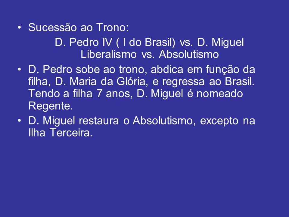 Sucessão ao Trono: D. Pedro IV ( I do Brasil) vs. D. Miguel Liberalismo vs. Absolutismo D. Pedro sobe ao trono, abdica em função da filha, D. Maria da