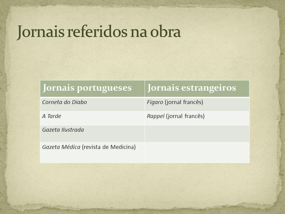 Jornais portuguesesJornais estrangeiros Corneta do DiaboFigaro (jornal francês) A TardeRappel (jornal francês) Gazeta Ilustrada Gazeta Médica (revista