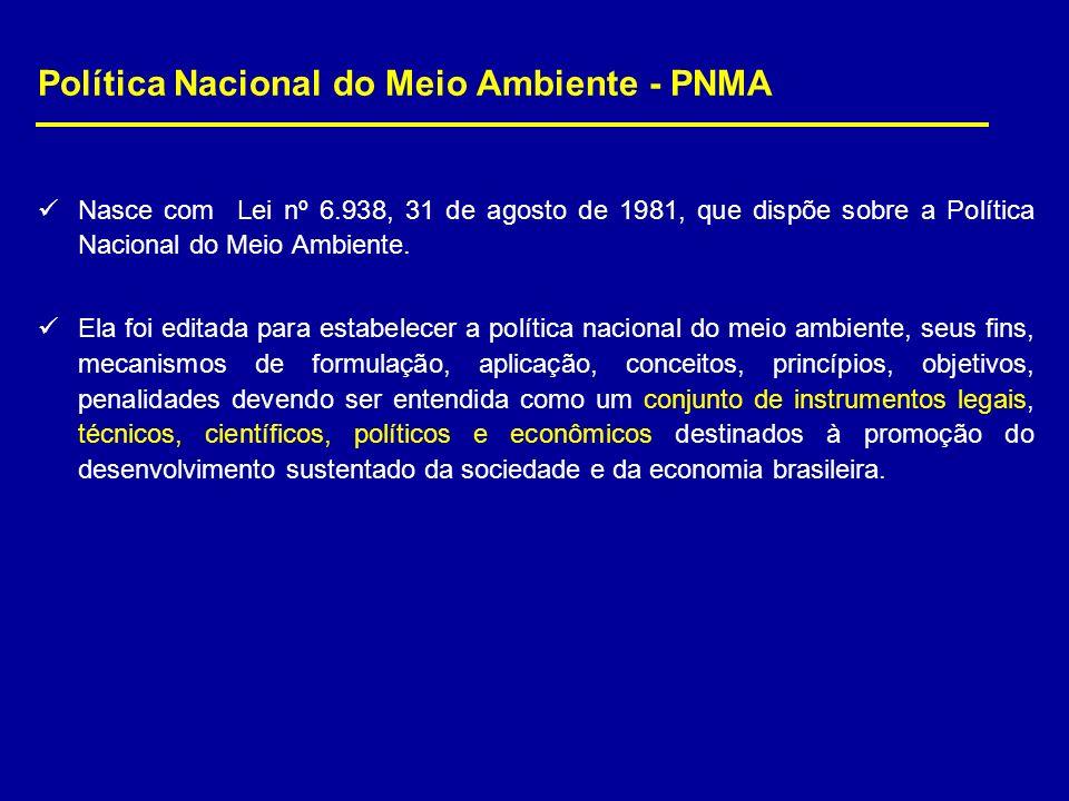 Política Nacional do Meio Ambiente - PNMA Nasce com Lei nº 6.938, 31 de agosto de 1981, que dispõe sobre a Política Nacional do Meio Ambiente. Ela foi