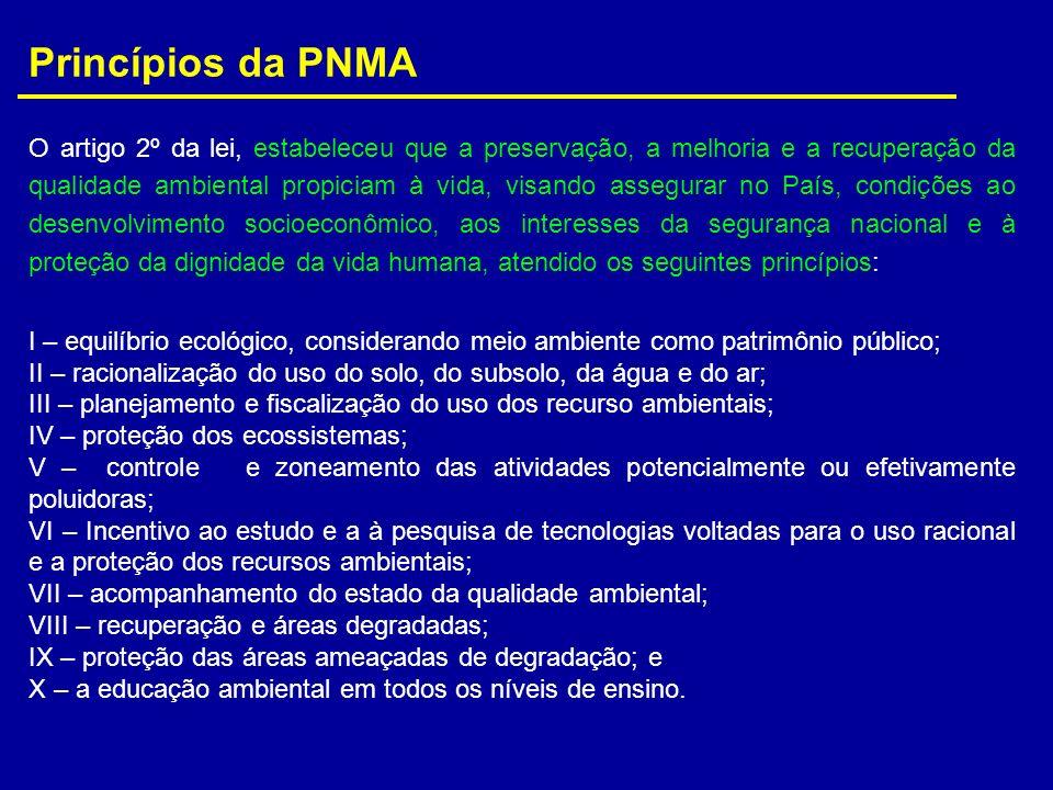Princípios da PNMA O artigo 2º da lei, estabeleceu que a preservação, a melhoria e a recuperação da qualidade ambiental propiciam à vida, visando asse