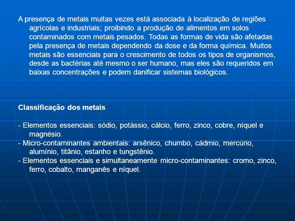 Ocorrência dos metais pesados MetalFontes Principais Chumbo - indústria de baterias automotivas, chapas de metal semi-acabado, canos de metal, cable sheating, aditivos em gasolina, munição.