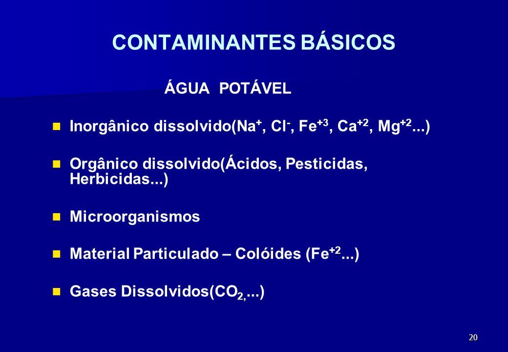 20 CONTAMINANTES BÁSICOS ÁGUA POTÁVEL Inorgânico dissolvido(Na +, Cl -, Fe +3, Ca +2, Mg +2...) Orgânico dissolvido(Ácidos, Pesticidas, Herbicidas...)