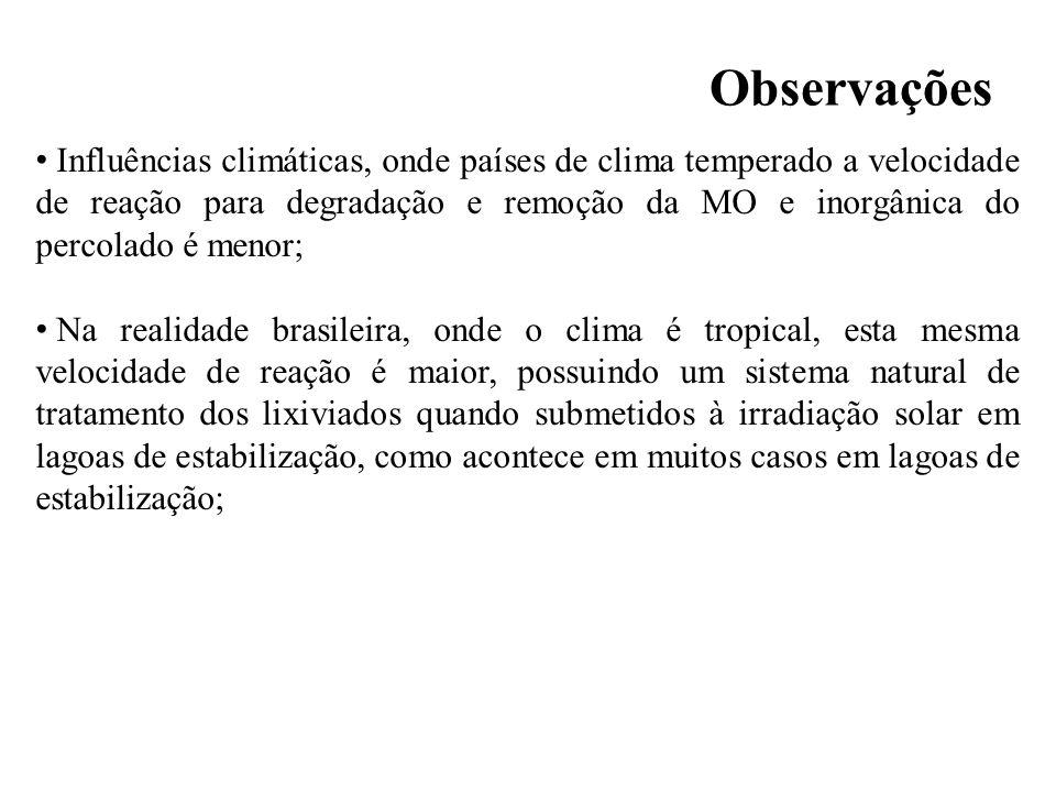 DBO/DQO Estados Brasileiros 0,180,070,52