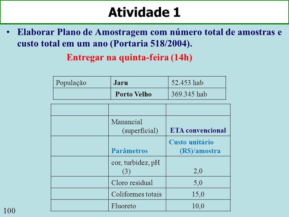 100 Atividade 1 Elaborar Plano de Amostragem com número total de amostras e custo total em um ano (Portaria 518/2004). Entregar na quinta-feira (14h)