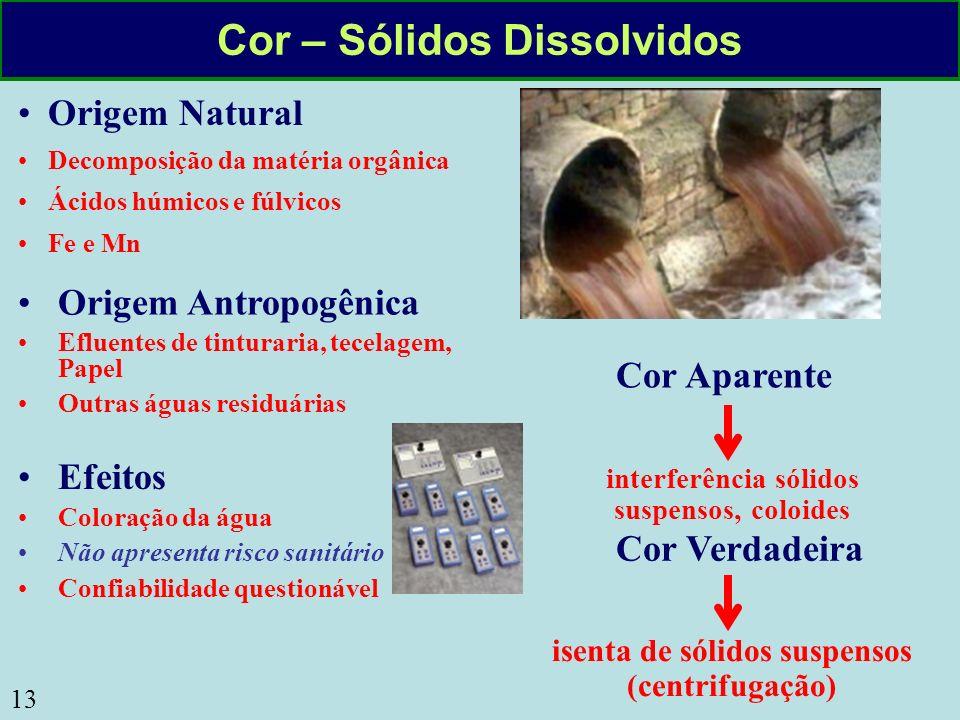 13 Cor – Sólidos Dissolvidos Origem Natural Decomposição da matéria orgânica Ácidos húmicos e fúlvicos Fe e Mn Efeitos Coloração da água Não apresenta