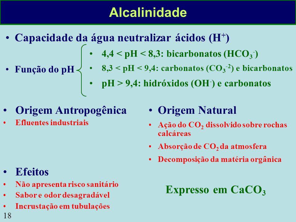 18 Alcalinidade Origem Natural Ação do CO 2 dissolvido sobre rochas calcáreas Absorção de CO 2 da atmosfera Decomposição da matéria orgânica Origem An