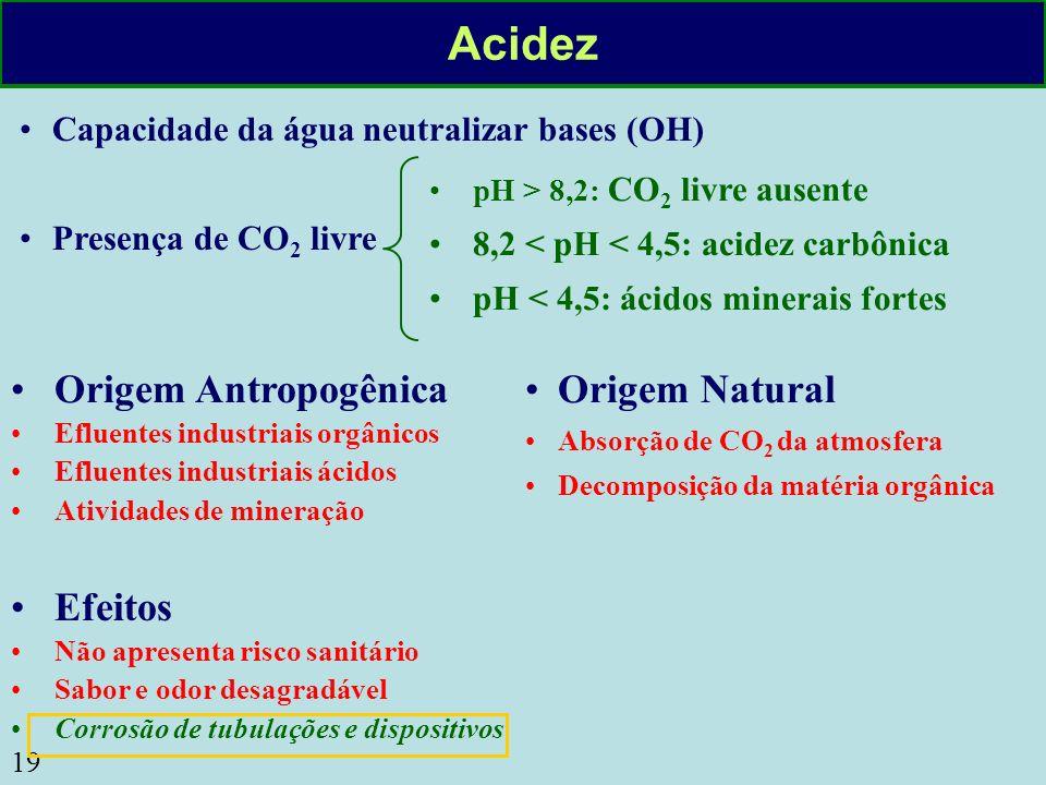 19 Acidez Origem Natural Absorção de CO 2 da atmosfera Decomposição da matéria orgânica Origem Antropogênica Efluentes industriais orgânicos Efluentes