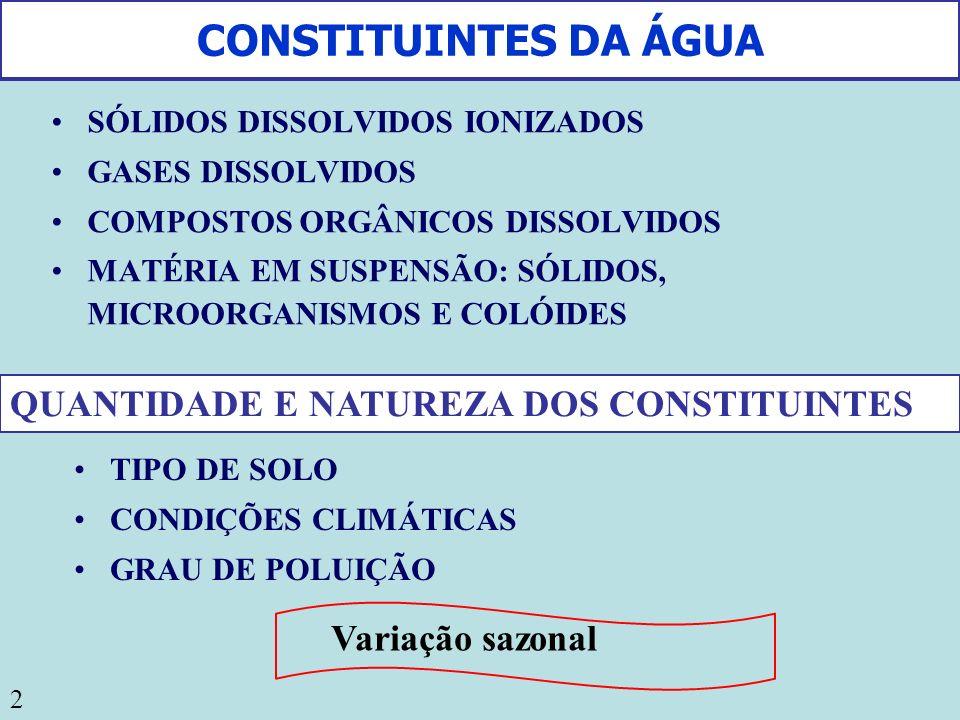 2 CONSTITUINTES DA ÁGUA SÓLIDOS DISSOLVIDOS IONIZADOS GASES DISSOLVIDOS COMPOSTOS ORGÂNICOS DISSOLVIDOS MATÉRIA EM SUSPENSÃO: SÓLIDOS, MICROORGANISMOS