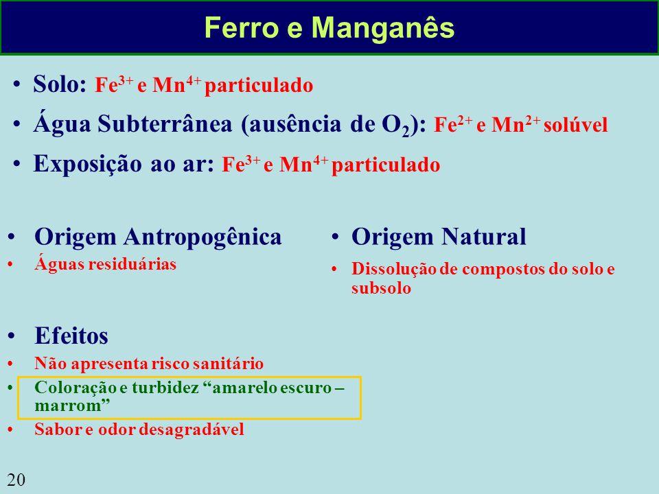 20 Ferro e Manganês Origem Natural Dissolução de compostos do solo e subsolo Origem Antropogênica Águas residuárias Solo: Fe 3+ e Mn 4+ particulado Ág