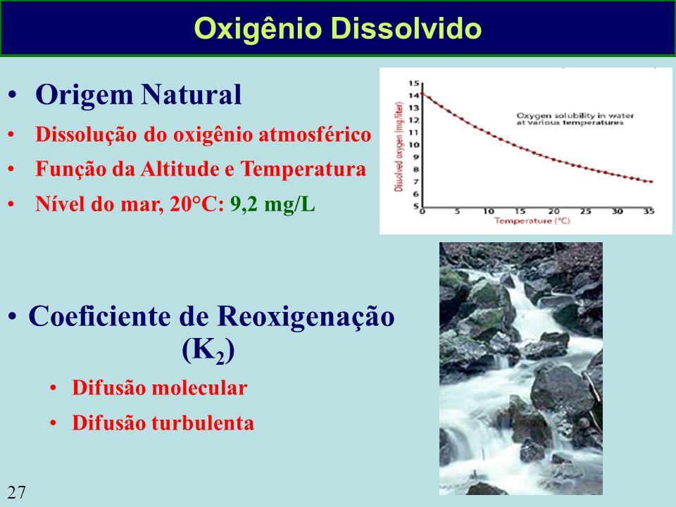 27 Oxigênio Dissolvido Origem Natural Dissolução do oxigênio atmosférico Função da Altitude e Temperatura Nível do mar, 20°C: 9,2 mg/L Coeficiente de
