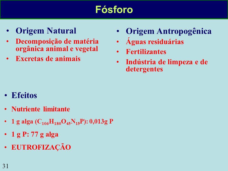 31 Fósforo Origem Natural Decomposição de matéria orgânica animal e vegetal Excretas de animais Origem Antropogênica Águas residuárias Fertilizantes I