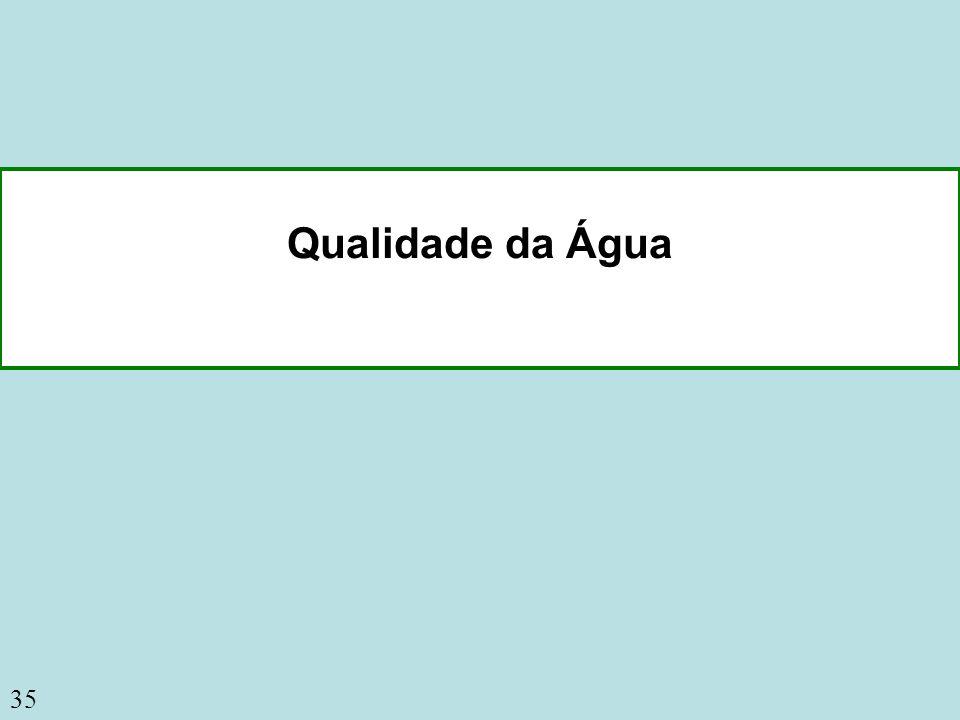 35 Qualidade da Água
