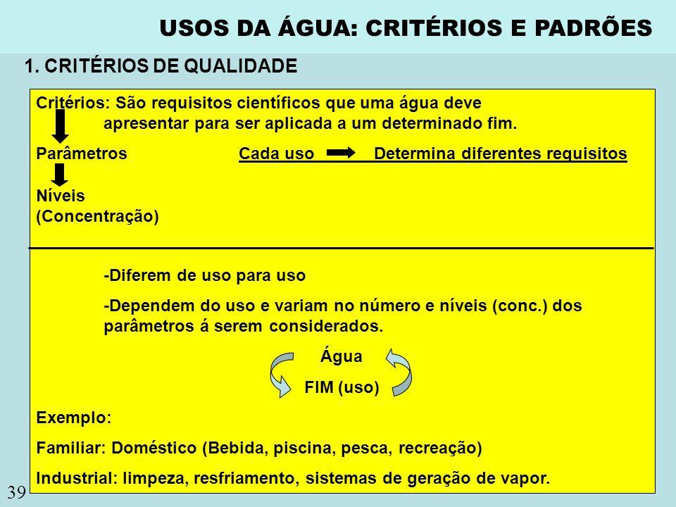 39 USOS DA ÁGUA: CRITÉRIOS E PADRÕES 1. CRITÉRIOS DE QUALIDADE Critérios: São requisitos científicos que uma água deve apresentar para ser aplicada a