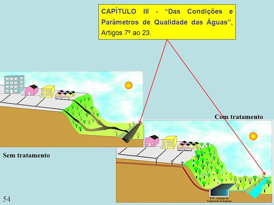 54 CAPÍTULO III - Das Condições e Parâmetros de Qualidade das Águas, Artigos 7º ao 23. Sem tratamento Com tratamento