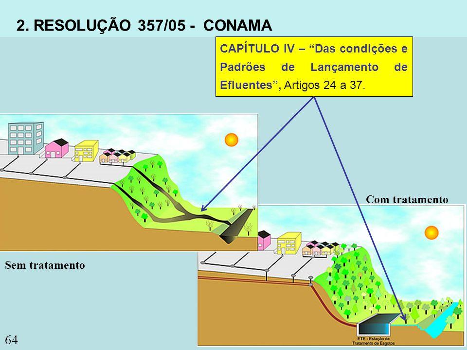 64 2. RESOLUÇÃO 357/05 - CONAMA CAPÍTULO IV – Das condições e Padrões de Lançamento de Efluentes, Artigos 24 a 37. Sem tratamento Com tratamento