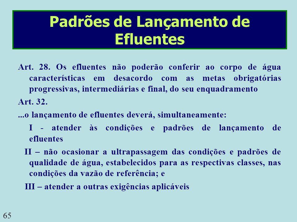 65 Padrões de Lançamento de Efluentes Art. 28. Os efluentes não poderão conferir ao corpo de água características em desacordo com as metas obrigatóri